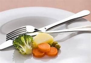 Эффективная диета.как быстро похудеть