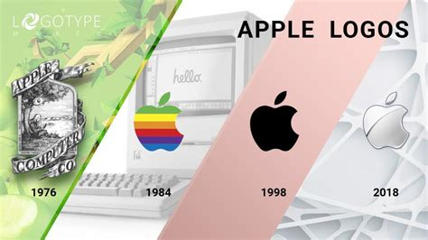 Apple Logo. Cracking The Secret Behind The Success