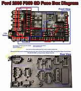 Fuse Box Diagram For 2005 Ford F250 Diesel