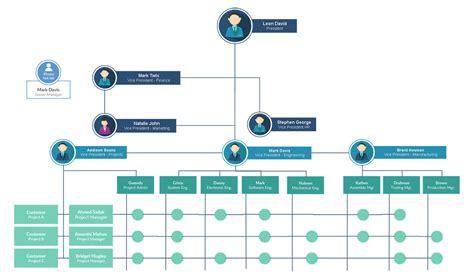 org chart software  create organization charts