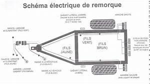 Cablage Attache Remorque : schema electrique remorque 4 fils ~ Medecine-chirurgie-esthetiques.com Avis de Voitures