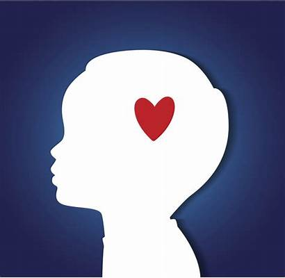 Mental Health Illness Barriers Pediatric Heart Current
