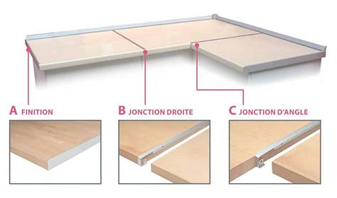 angle plan de travail cuisine meuble d angle de cuisine ensemble du0027angle power