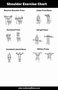 Shoulder Exercise Charts