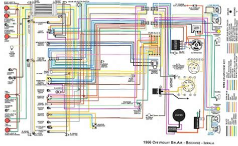 chevrolet bel air biscayne and impala 1966 complete electrical wiring diagram all about