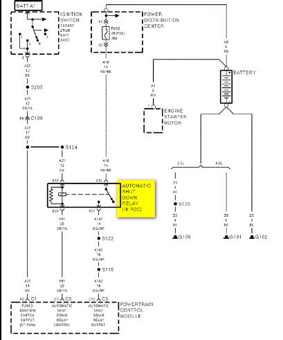 1996 Jeep Wiring by 1996 Jeep Auto Shutdown Relay Circuit Location2 Wiring