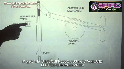 Pdf Links by Air Compressor Using Crank And Slotted Link Mechanism