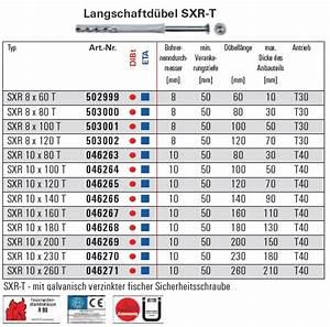 Dübel Gewicht Tabelle : sxr t verzinkt schrauben g nstige sicherheitsschrauben ~ Watch28wear.com Haus und Dekorationen