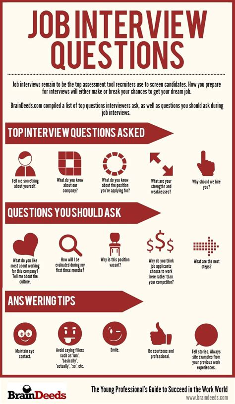 good questions to ask during a job interview extrabase by le nogueira job interview questions tips