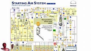Main Engine Starting Air System K L S50 70mc Simulator