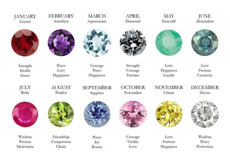birthstone color for august august birthstone silver earrings welcome august quotes