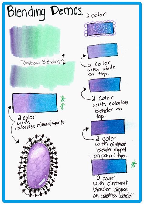 Color Like A Pro Blending