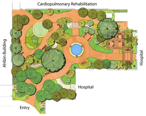 pin healing garden design picture image by tag