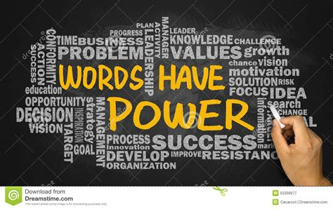 words  power  related word cloud hand drawing