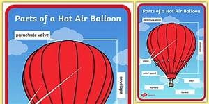 Parts Of A Hot Air Balloon Display Poster