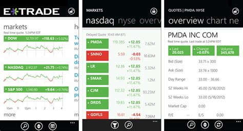 Offical E*trade Windows Phone App Now Available, Let The