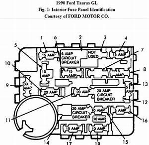 1990 Mazda B2200 Fuse Box