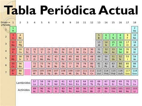 tabla periodica scribd la tabla peri 243 dica tabla periodica scribd apoyo