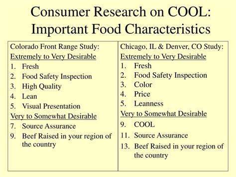 cuisine characteristics ppt the national identification system and
