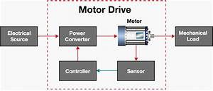 Yup  It U0026 39 S The Motor Drive That Makes Systems In Motion All