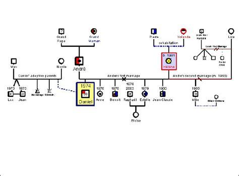 sample genogram template   documents   word