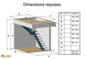 Dimension Escalier Quart Tournant Gauche by Escalier Quart Tournant Gauche Max Min