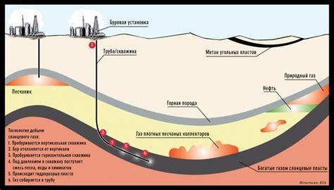 Ответ на вопрос Природный газ легче или тяжелее воздуха OtvetTyt ответы на любые вопросы