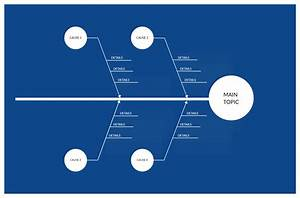 9 Process Improvement Methodologies To Streamline Your