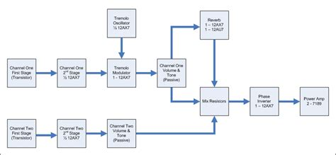 block diagram unmasa dalha