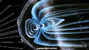 Geomagnetic field. Magnetosphere. Auroras - YouTube