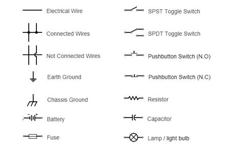 pin the circuit symbols are shown below on pinterest
