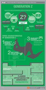 What Comes After Y? Generation Z Infographic | Workplace ...