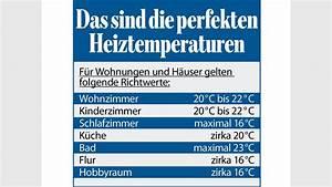 Ab Wann Heizung An : winterzeit geld sparen durch richtiges heizen ratgeber ~ Lizthompson.info Haus und Dekorationen
