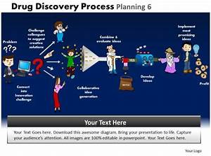 Drug Discovery Process Planning 6 Powerpoint Slides And
