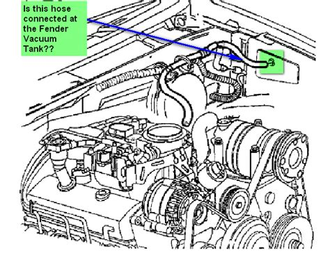 1998 Chevy S10 Vacuum Diagram by P0174 Low Fuel Pressure Mistery Vacuum Line Blazer