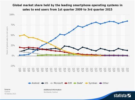 nokia mobile operating system microsoft nokia and the burning platform a look