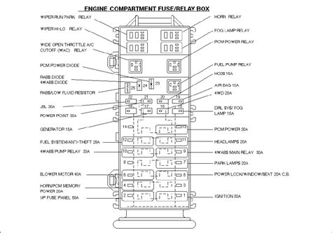 2001 Ford Edge Fuse Box Diagram by 95 Ford Ranger In Northern Alberta 17 C Truck Running
