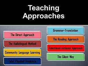 Need For Paradigm Shift In Teaching Approaches