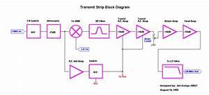 2n2  6 Block Diagrams