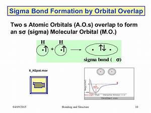 Chemical Bonding And Molecular Orbitals