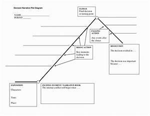 Plot Diagram Graphic Organizer New Narrative Plot Diagram Google Search In 2020