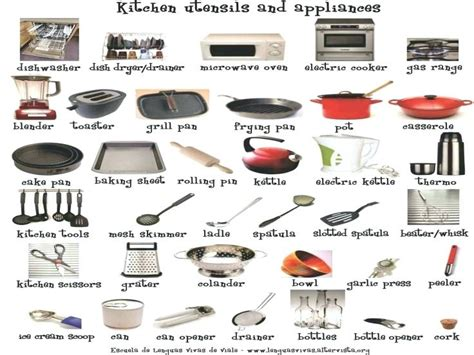Kitchen Utensils List Gprobalkanclub
