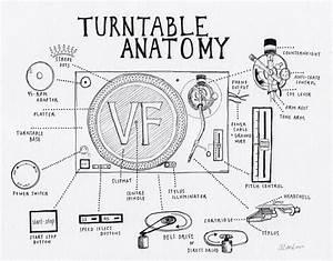 Wiring Diagram Turntable