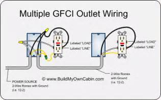 gfci receptacle wiring diagram gfci image wiring similiar wiring multiple outlets together keywords on gfci receptacle wiring diagram