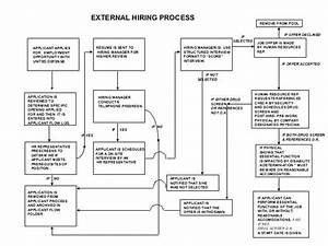 Xb 2372  S Op Process Flow Chart Download Diagram