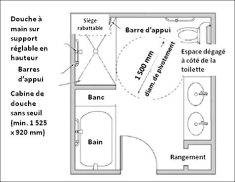siège pour baignoire handicapé une habitation accessible dès la conception les salles