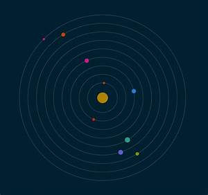 Animated Moving Solar System - Bing images
