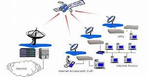 Ptcl Offers Enhanced Vsat  U0026 39 Skylink U0026 39  Satellite