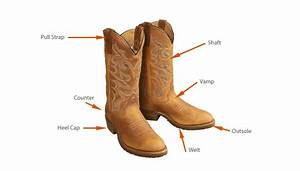 The Western Boot Guide