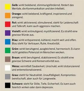 Wirkung Von Farben In Räumen : bring farbe ins b ro immobilien business ~ Lizthompson.info Haus und Dekorationen
